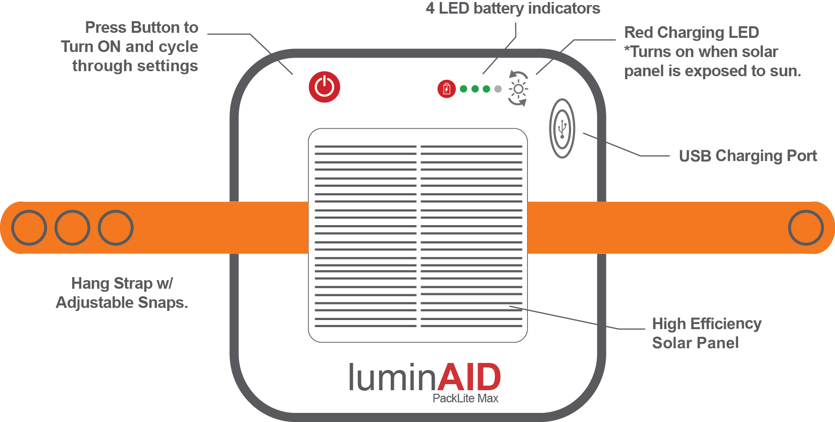 LuminAID Diagram